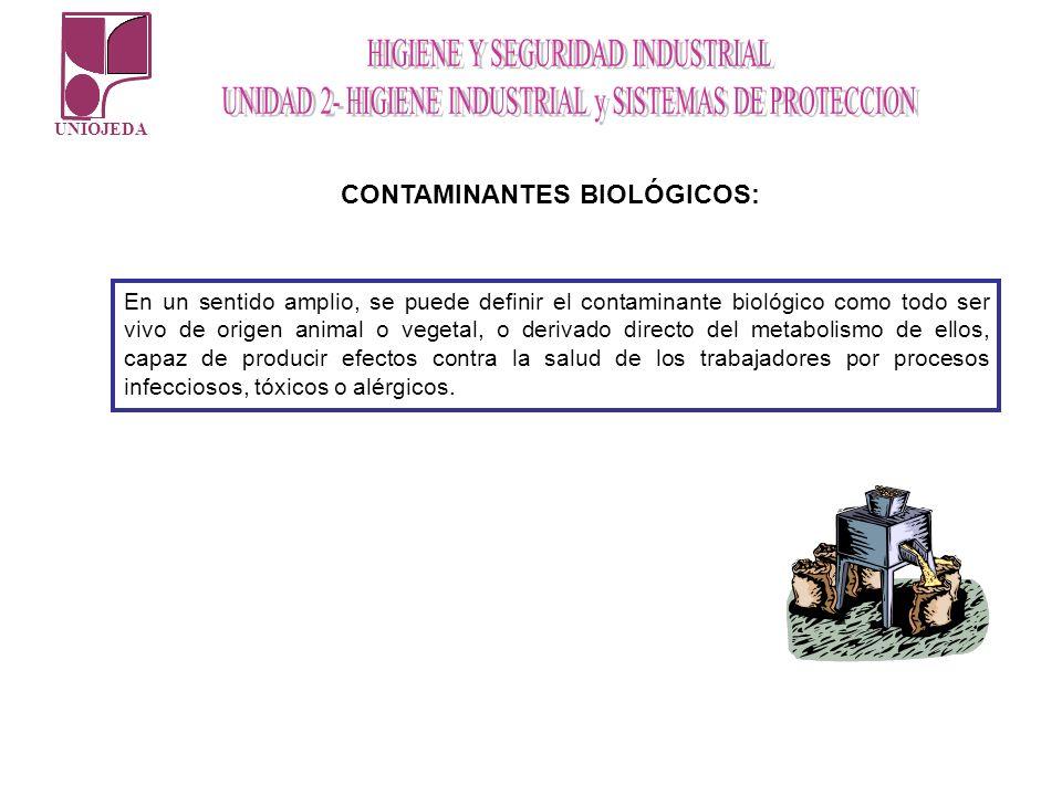 CONTAMINANTES BIOLÓGICOS: