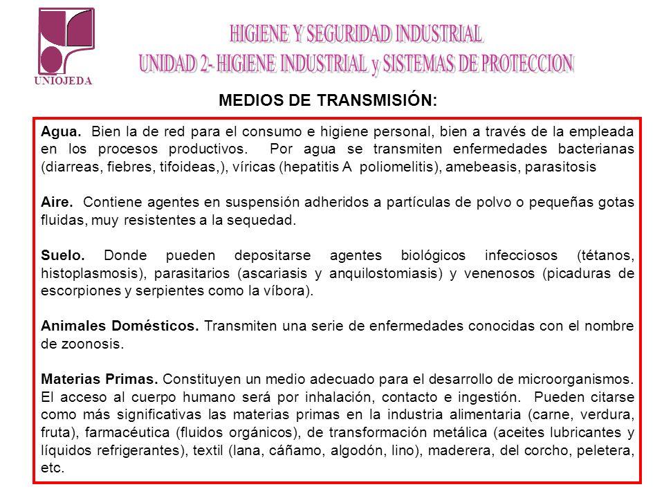 MEDIOS DE TRANSMISIÓN: