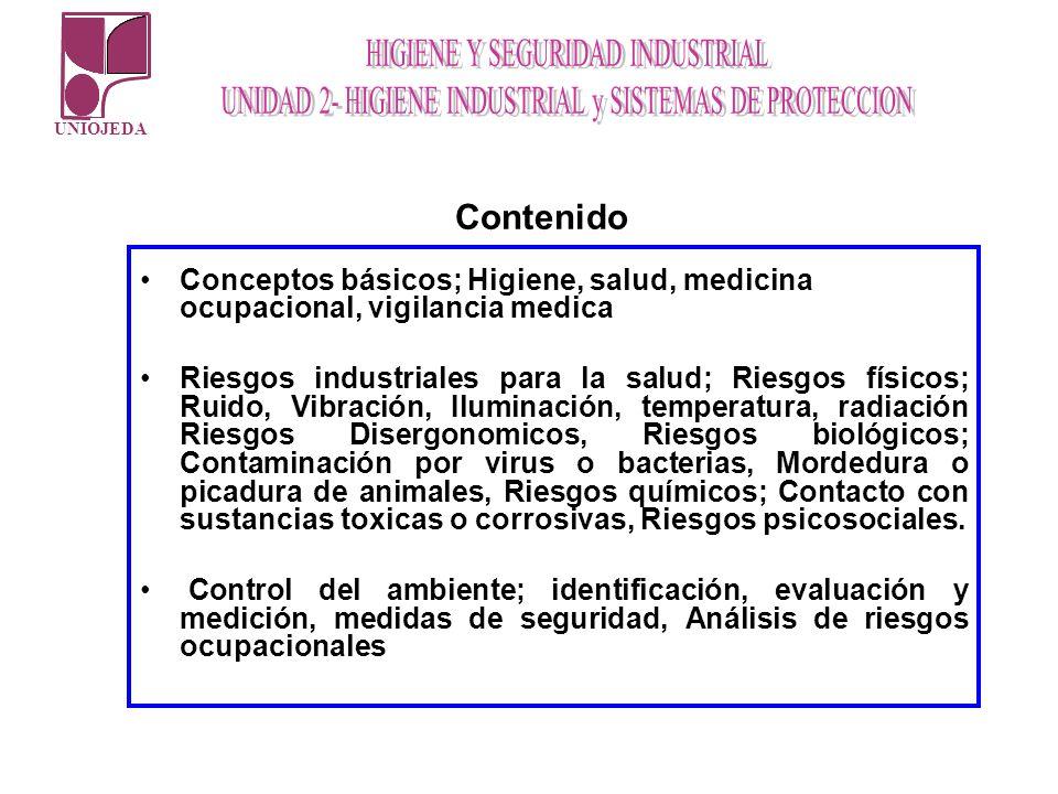 ContenidoConceptos básicos; Higiene, salud, medicina ocupacional, vigilancia medica.