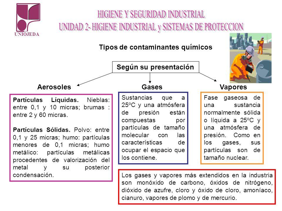 Tipos de contaminantes químicos