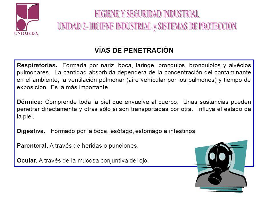 VÍAS DE PENETRACIÓN