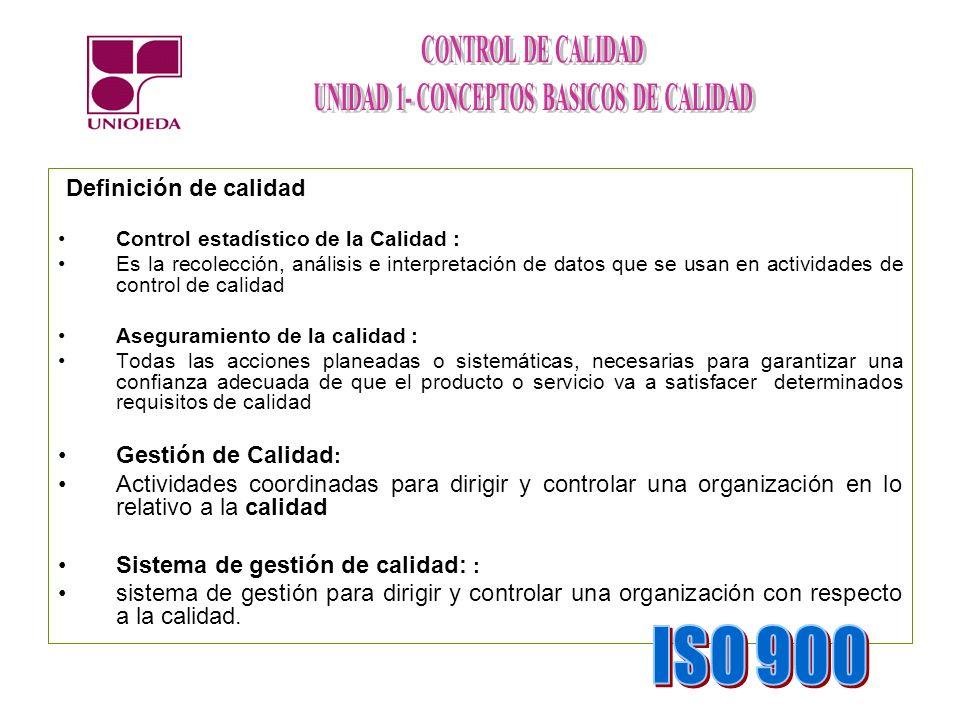 ISO 900 Definición de calidad Gestión de Calidad:
