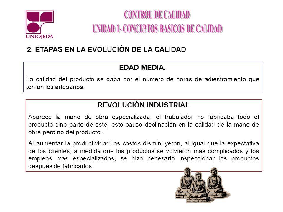 2. ETAPAS EN LA EVOLUCIÓN DE LA CALIDAD REVOLUCIÓN INDUSTRIAL