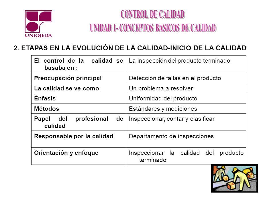 2. ETAPAS EN LA EVOLUCIÓN DE LA CALIDAD-INICIO DE LA CALIDAD