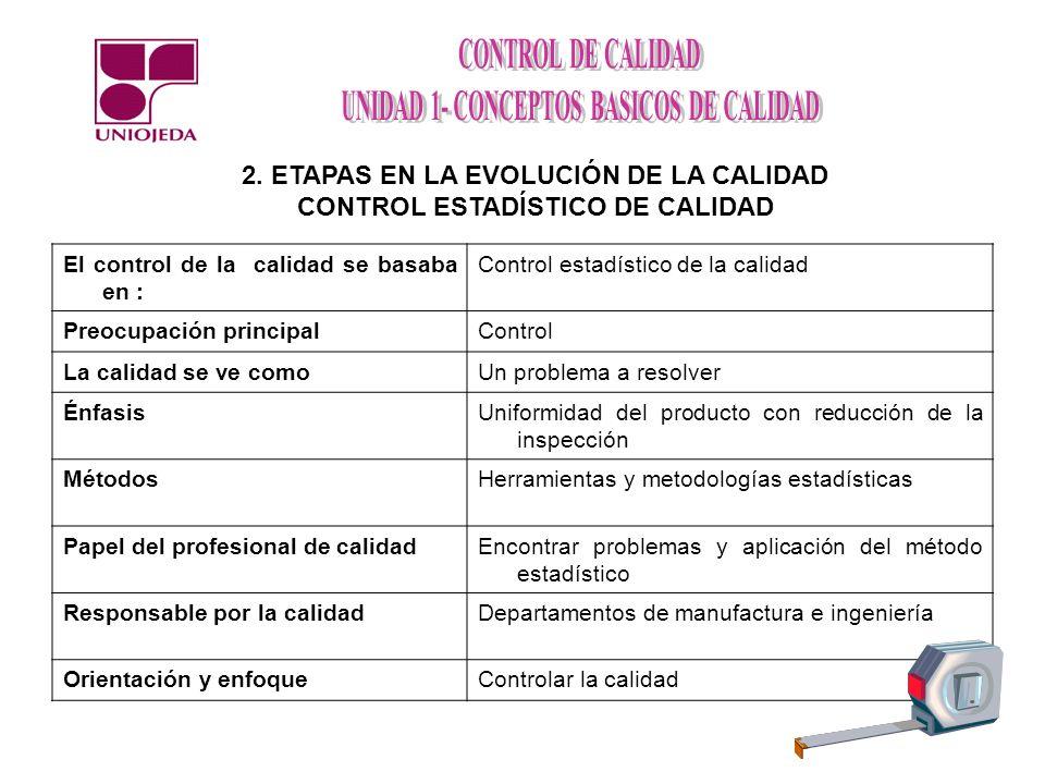 2. ETAPAS EN LA EVOLUCIÓN DE LA CALIDAD CONTROL ESTADÍSTICO DE CALIDAD