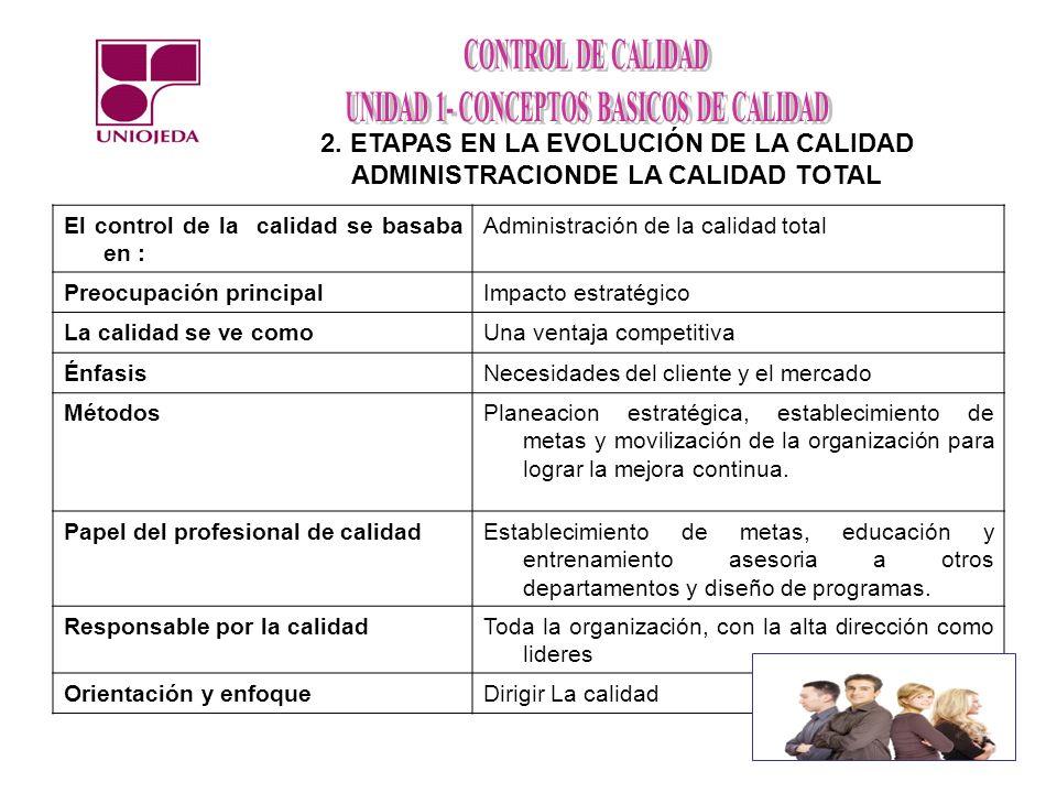 2. ETAPAS EN LA EVOLUCIÓN DE LA CALIDAD ADMINISTRACIONDE LA CALIDAD TOTAL