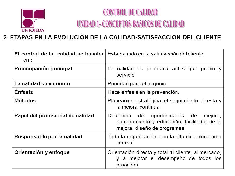 2. ETAPAS EN LA EVOLUCIÓN DE LA CALIDAD-SATISFACCION DEL CLIENTE