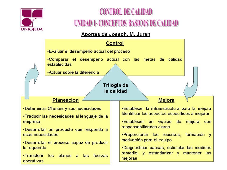 Aportes de Joseph. M. Juran