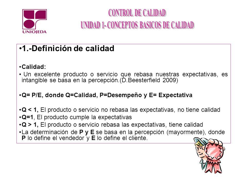 1.-Definición de calidad