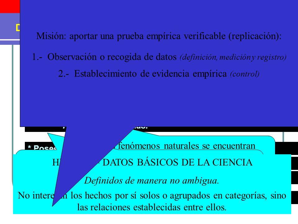Misión: aportar una prueba empírica verificable (replicación):