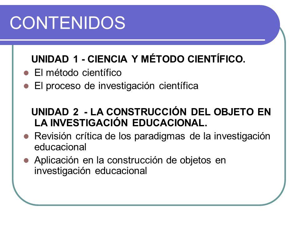 CONTENIDOS UNIDAD 1 - CIENCIA Y MÉTODO CIENTÍFICO.