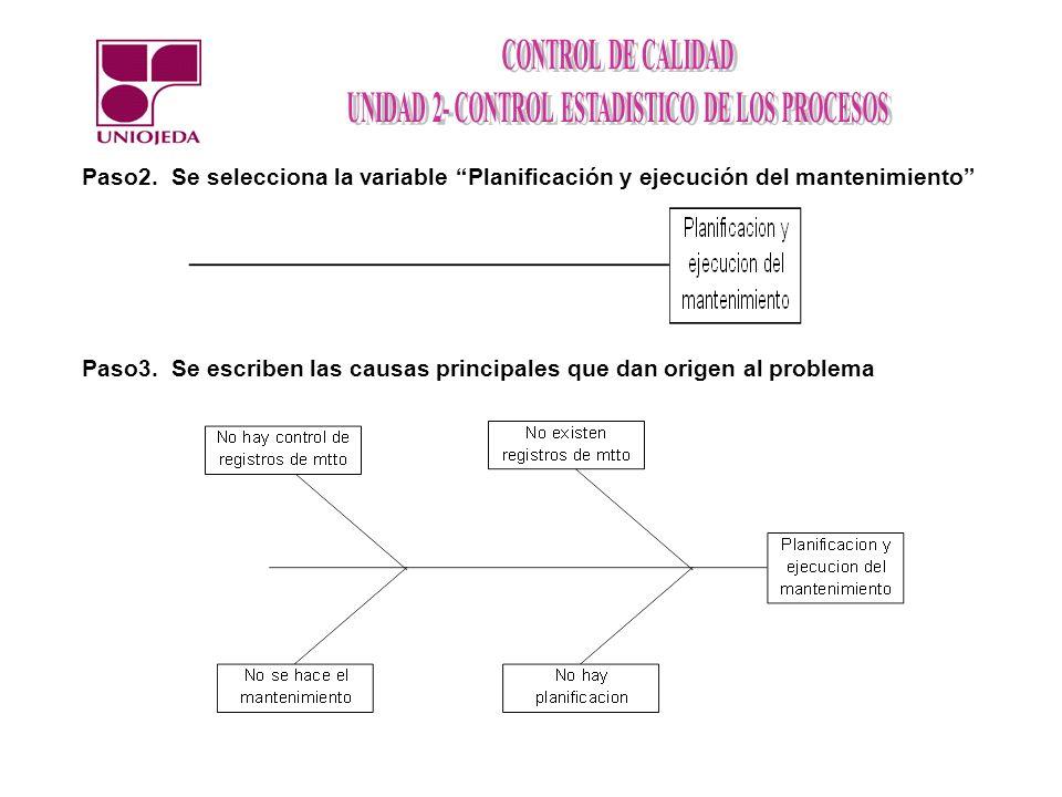 Paso2. Se selecciona la variable Planificación y ejecución del mantenimiento
