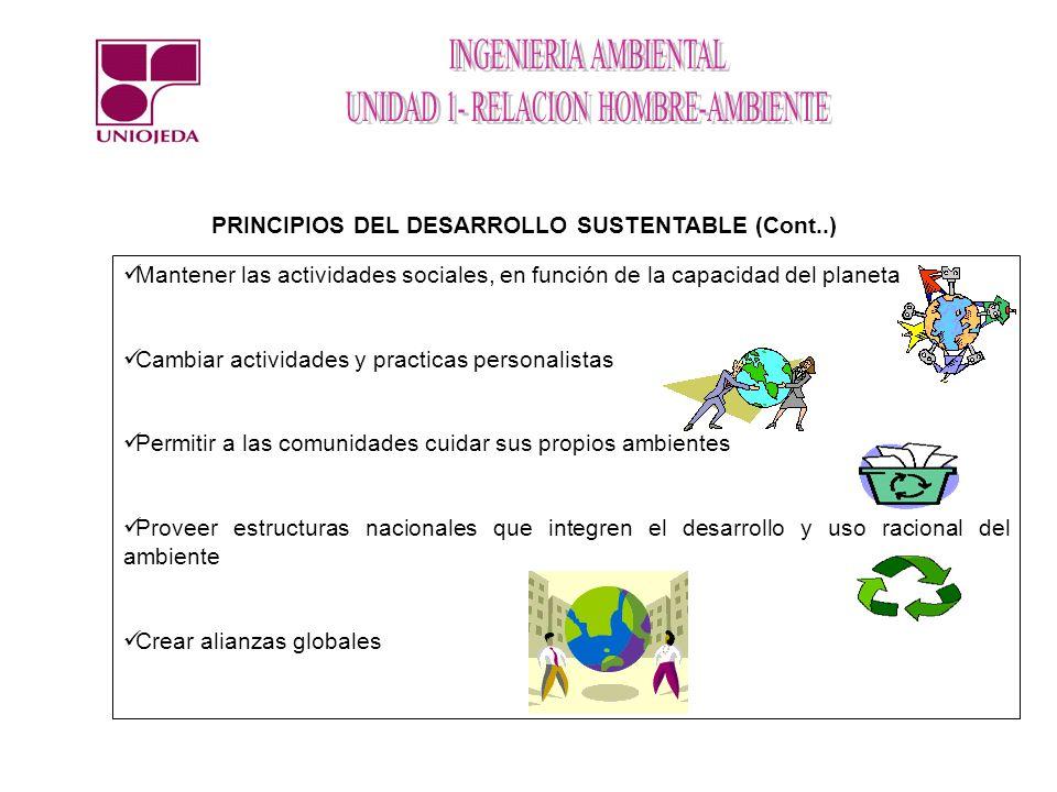 PRINCIPIOS DEL DESARROLLO SUSTENTABLE (Cont..)