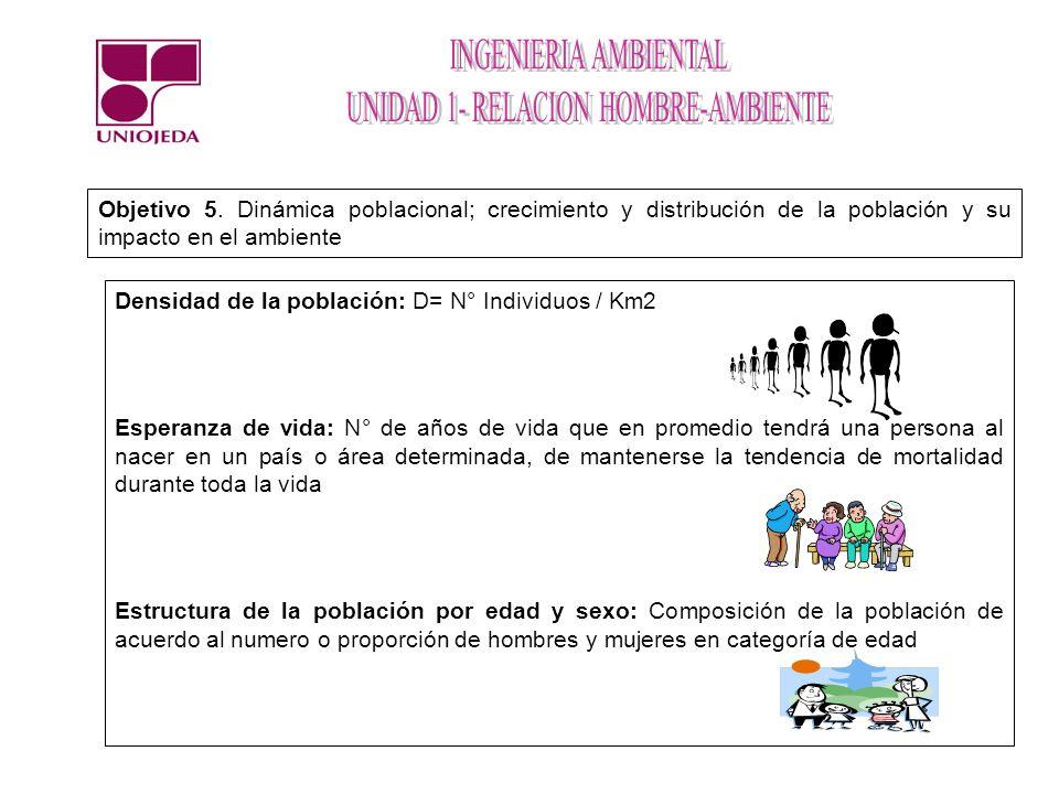 Objetivo 5. Dinámica poblacional; crecimiento y distribución de la población y su impacto en el ambiente
