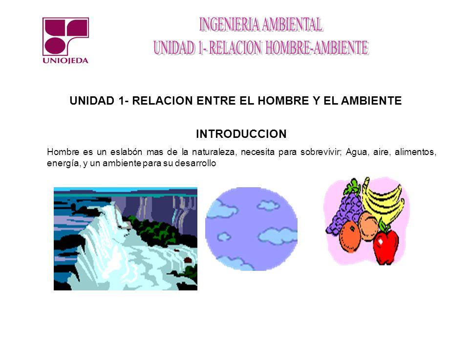 UNIDAD 1- RELACION ENTRE EL HOMBRE Y EL AMBIENTE