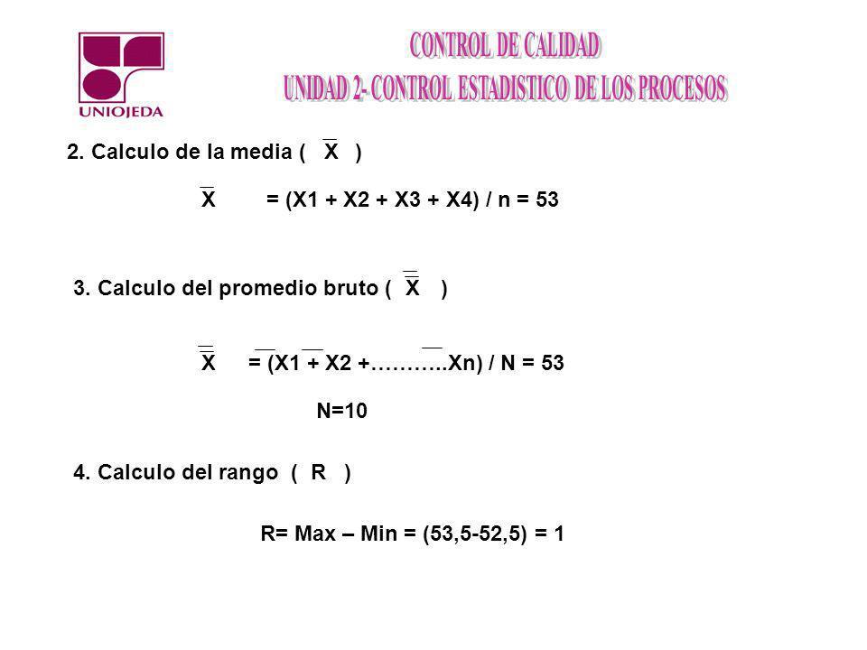 2. Calculo de la media ( ) X. X. = (X1 + X2 + X3 + X4) / n = 53. 3. Calculo del promedio bruto ( )