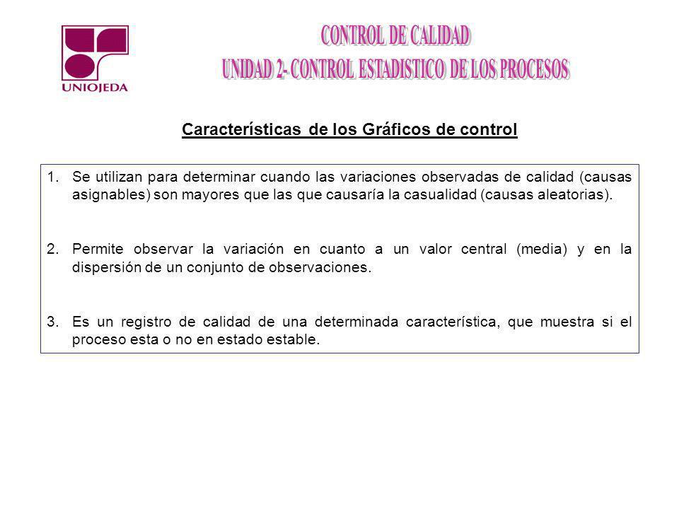 Características de los Gráficos de control