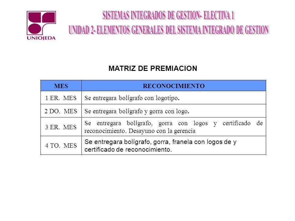 MATRIZ DE PREMIACION MES RECONOCIMIENTO 1 ER. MES