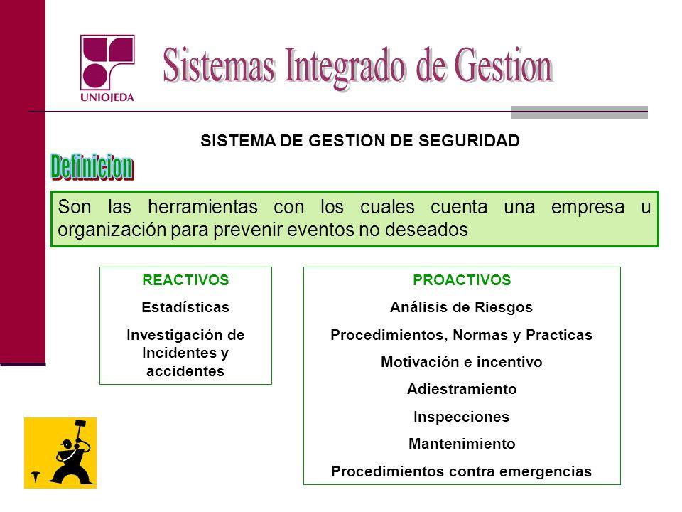 SISTEMA DE GESTION DE SEGURIDAD