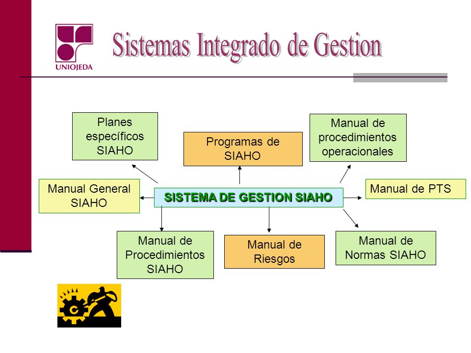 SISTEMA DE GESTION SIAHO