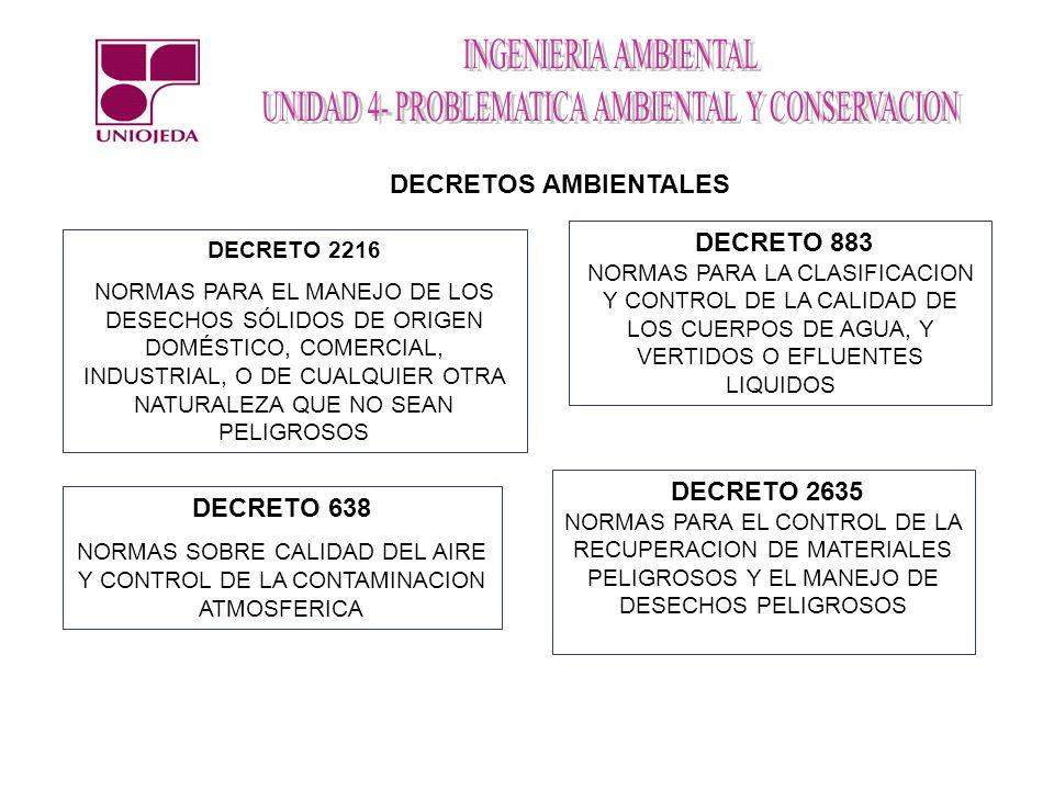 DECRETOS AMBIENTALES DECRETO 638