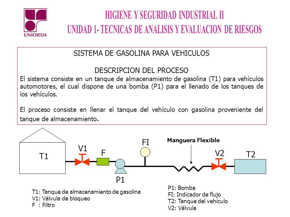 FI V1 F V2 T2 T1 P1 SISTEMA DE GASOLINA PARA VEHICULOS