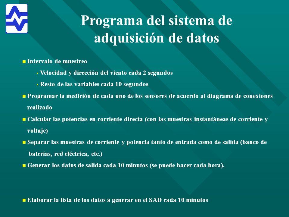 Programa del sistema de adquisición de datos
