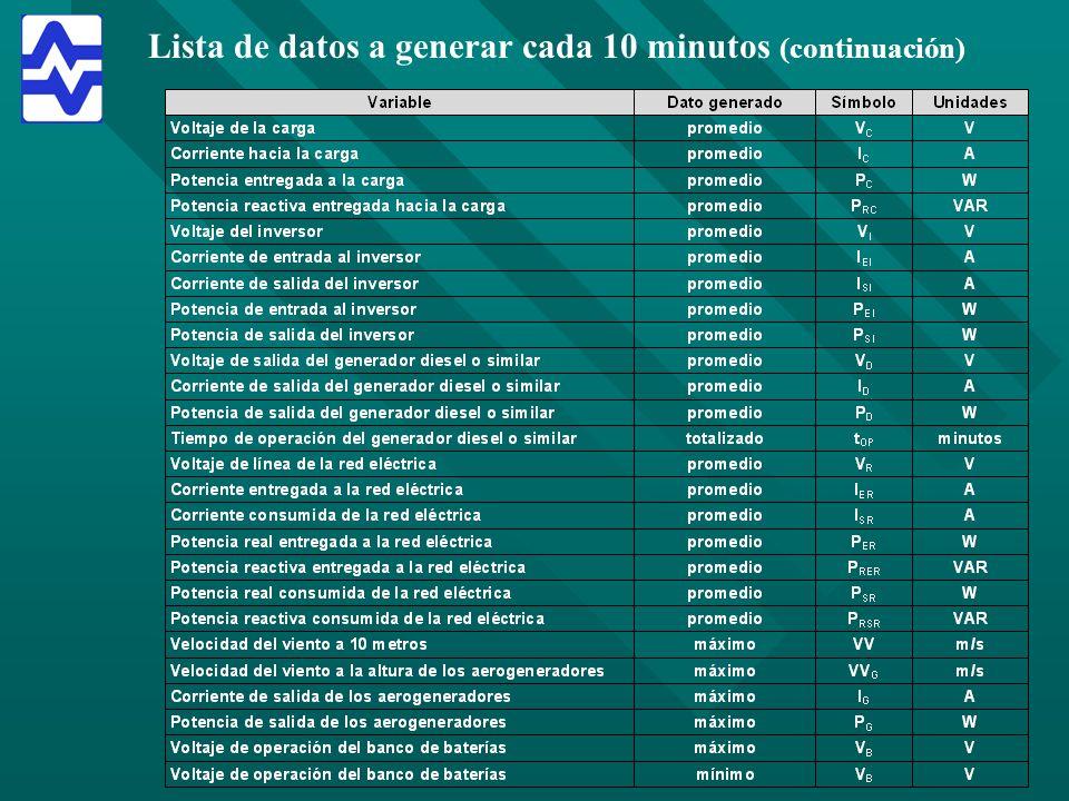 Lista de datos a generar cada 10 minutos (continuación)