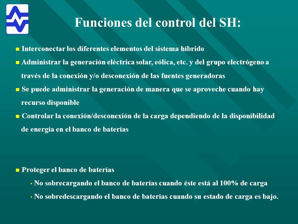 Funciones del control del SH: