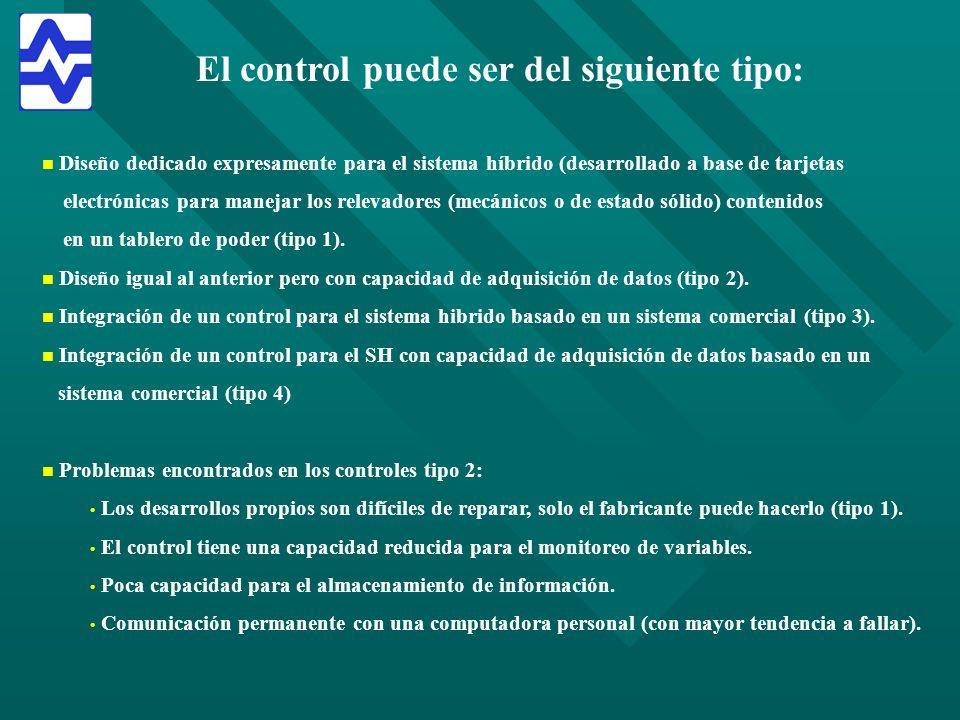 El control puede ser del siguiente tipo:
