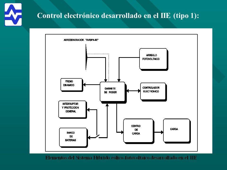 Control electrónico desarrollado en el IIE (tipo 1):