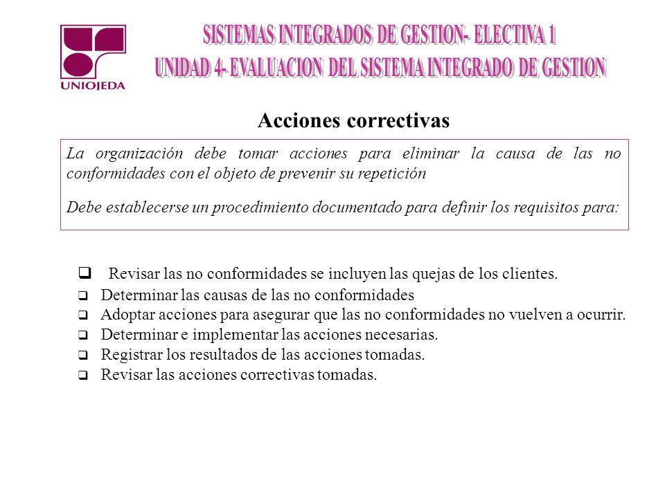 Revisar las no conformidades se incluyen las quejas de los clientes.