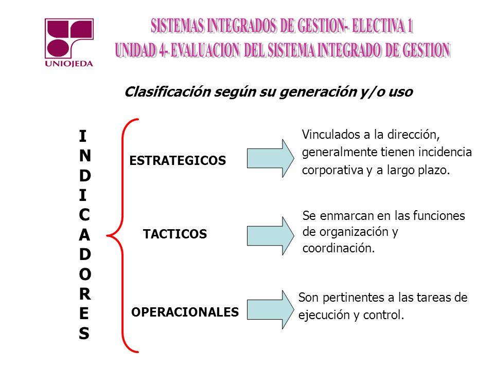 INDICADORES Clasificación según su generación y/o uso