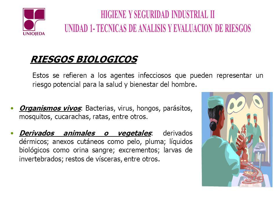 RIESGOS BIOLOGICOSEstos se refieren a los agentes infecciosos que pueden representar un riesgo potencial para la salud y bienestar del hombre.