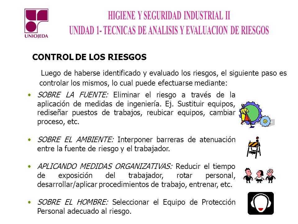 CONTROL DE LOS RIESGOS