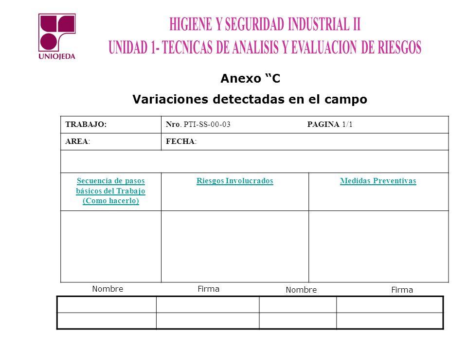 Anexo C Variaciones detectadas en el campo
