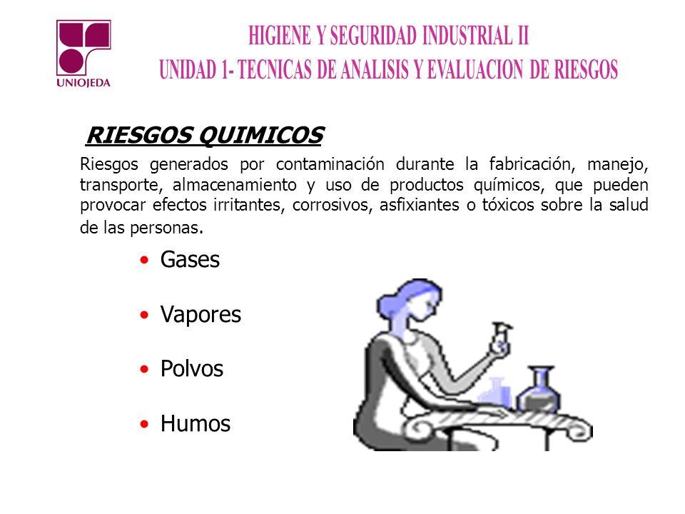 RIESGOS QUIMICOS Gases Vapores Polvos Humos