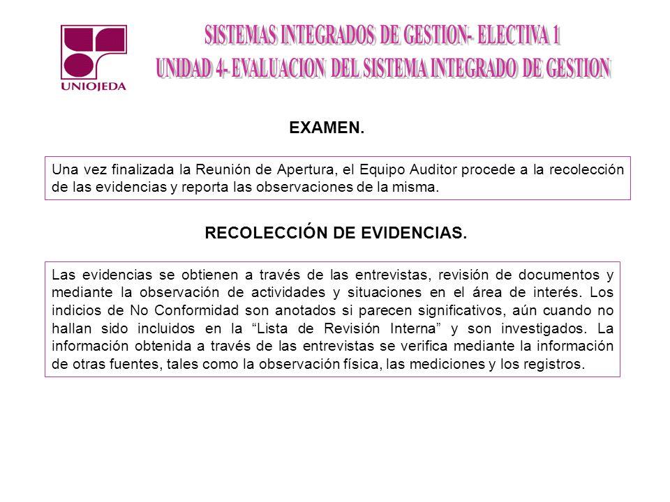 RECOLECCIÓN DE EVIDENCIAS.