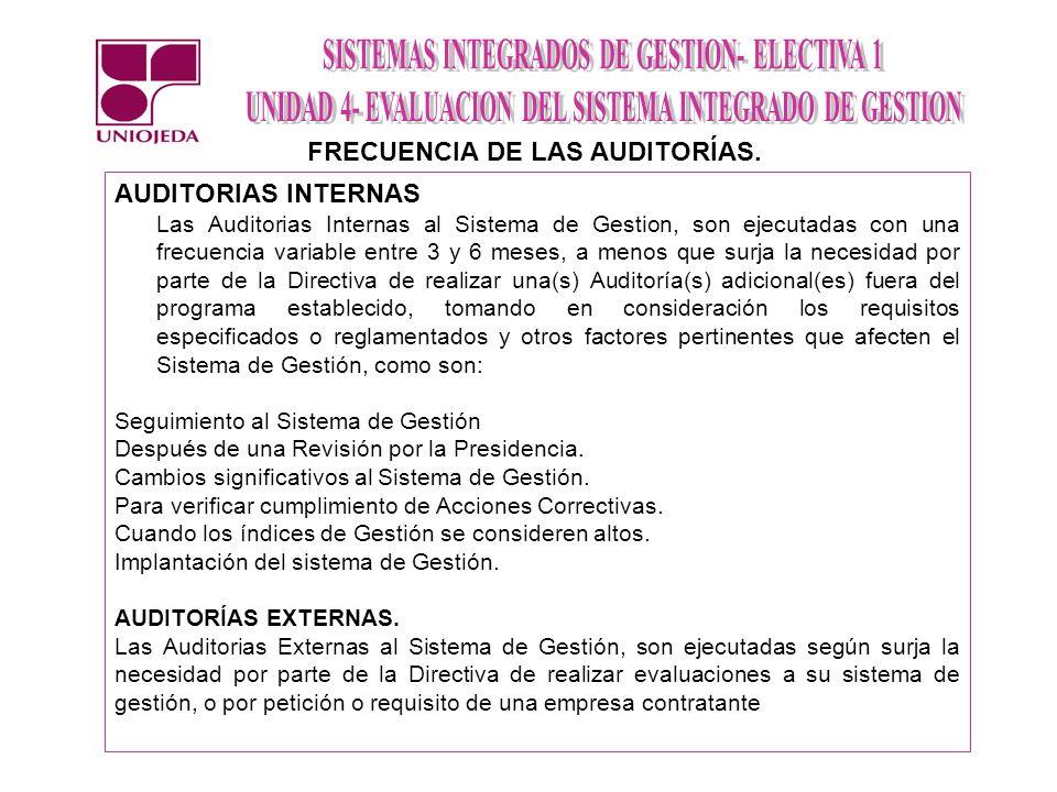 FRECUENCIA DE LAS AUDITORÍAS.