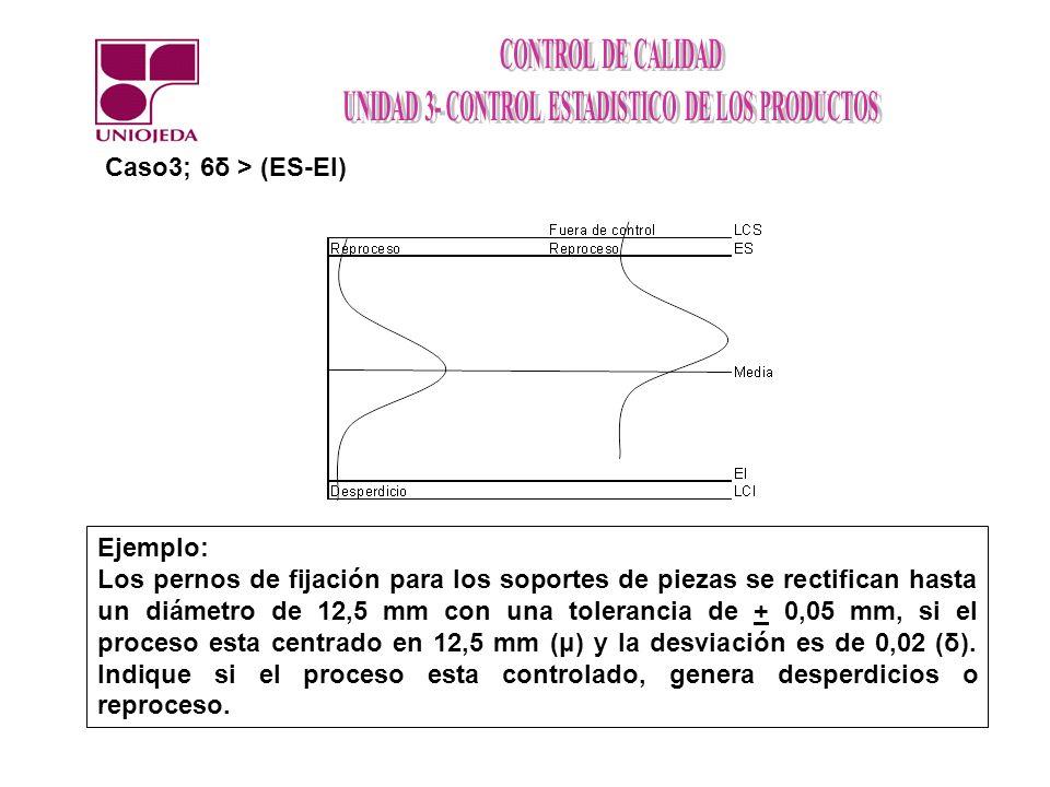 Caso3; 6δ > (ES-EI) Ejemplo: