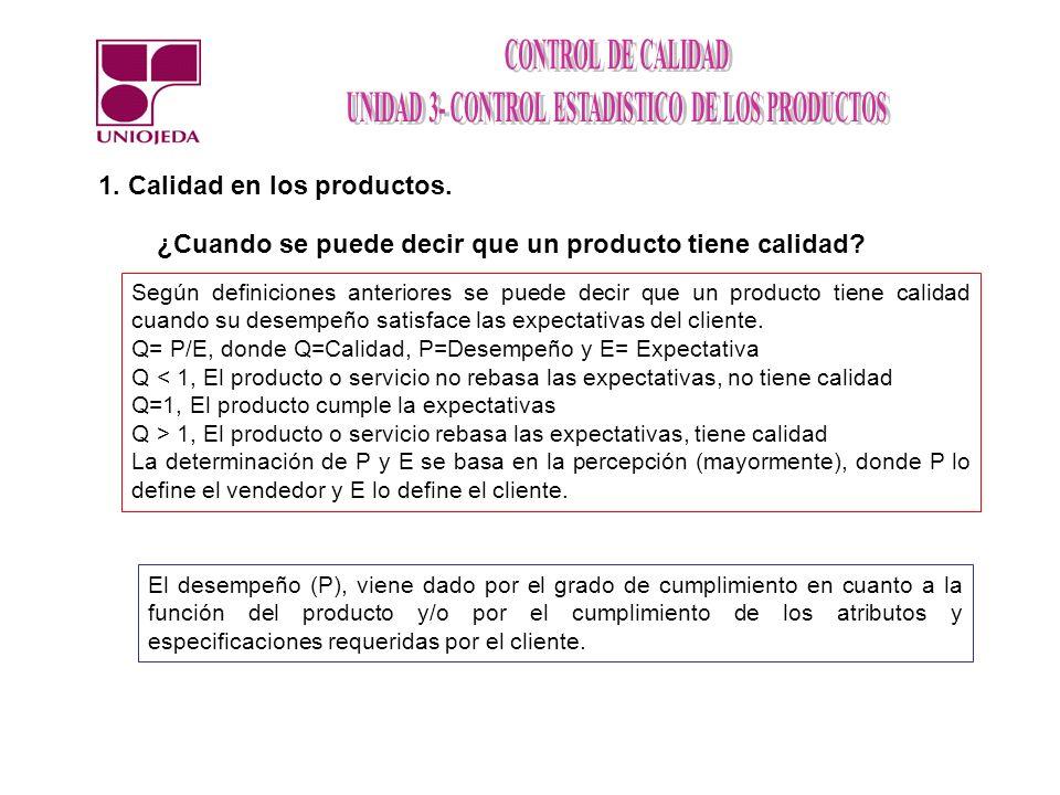 1. Calidad en los productos.