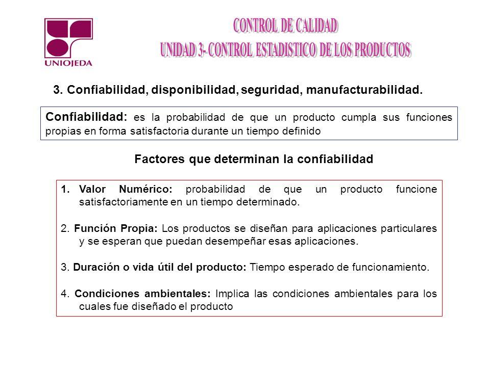 3. Confiabilidad, disponibilidad, seguridad, manufacturabilidad.