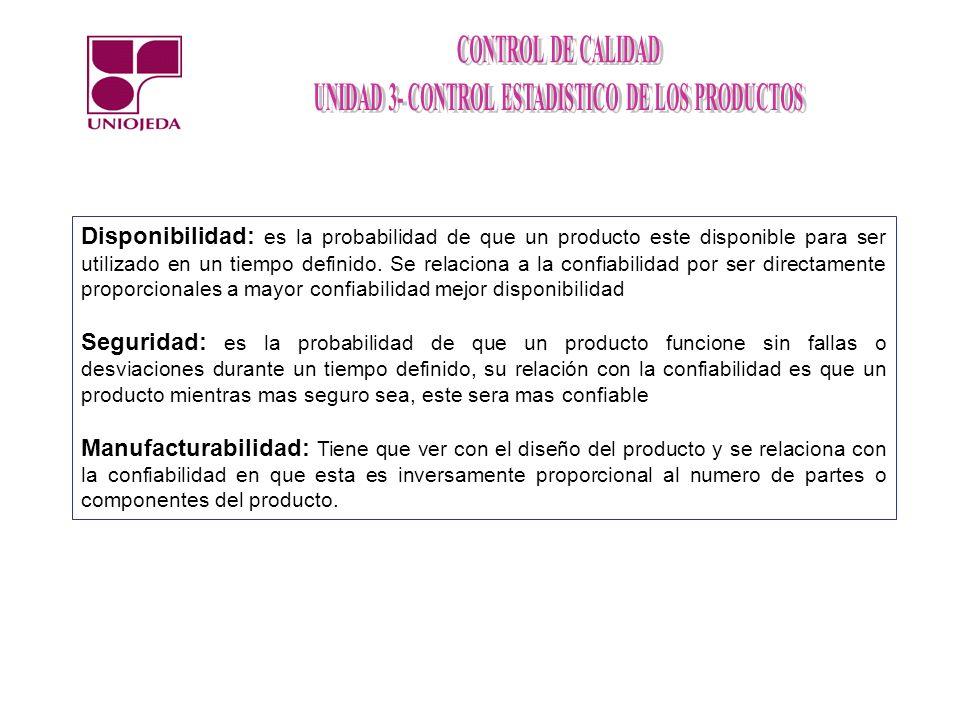 Disponibilidad: es la probabilidad de que un producto este disponible para ser utilizado en un tiempo definido. Se relaciona a la confiabilidad por ser directamente proporcionales a mayor confiabilidad mejor disponibilidad
