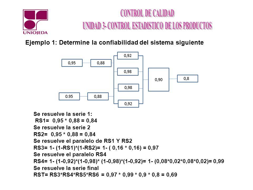 Ejemplo 1: Determine la confiabilidad del sistema siguiente