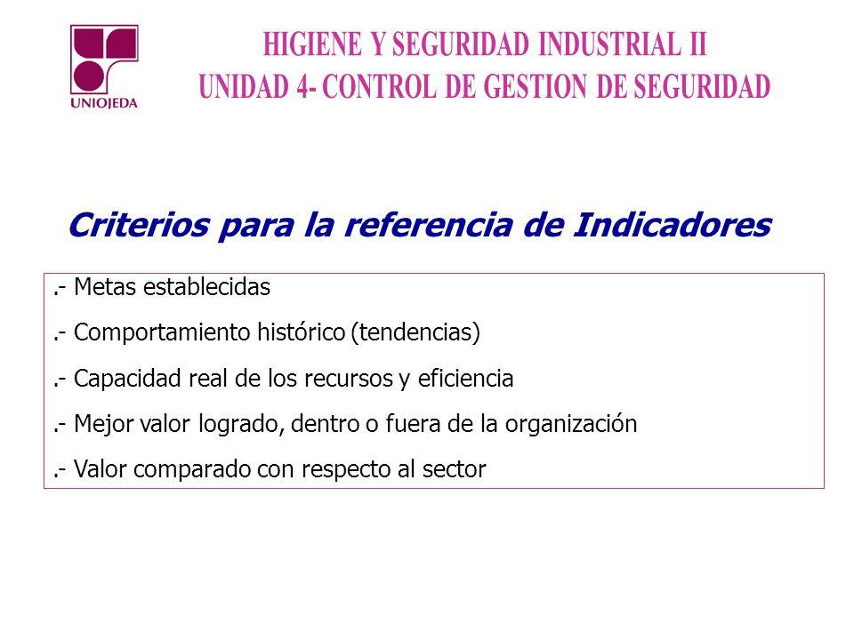 Criterios para la referencia de Indicadores