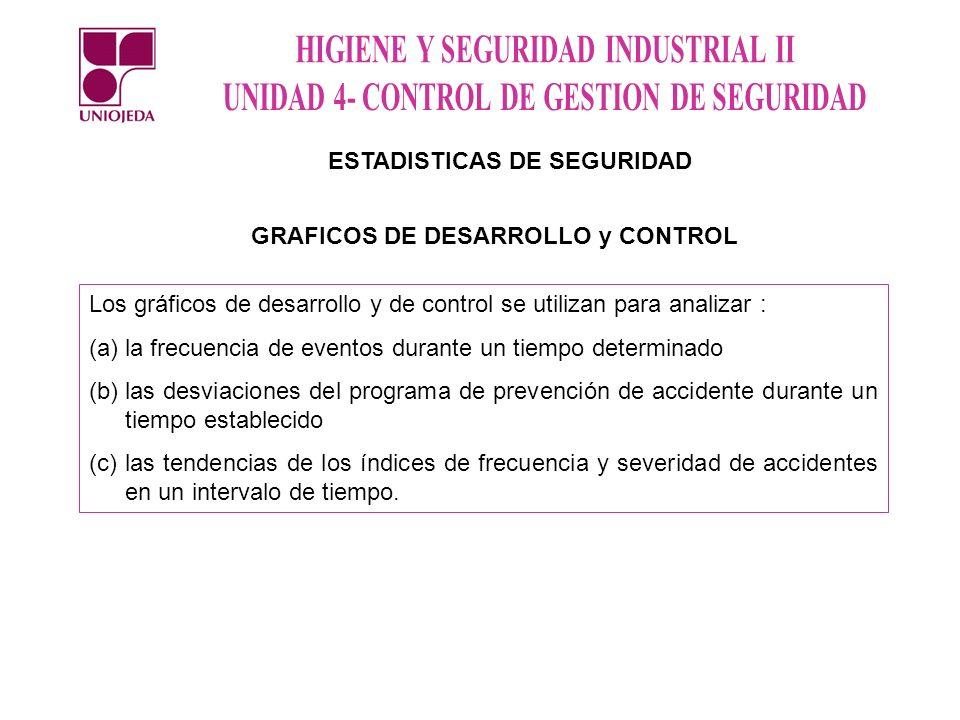 ESTADISTICAS DE SEGURIDAD GRAFICOS DE DESARROLLO y CONTROL