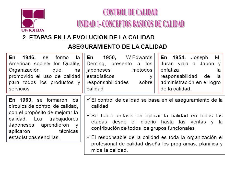 2. ETAPAS EN LA EVOLUCIÓN DE LA CALIDAD ASEGURAMIENTO DE LA CALIDAD