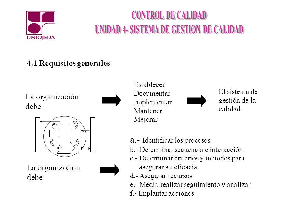 a.- Identificar los procesos