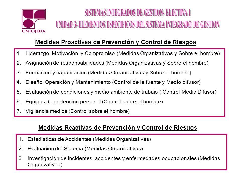 Medidas Proactivas de Prevención y Control de Riesgos