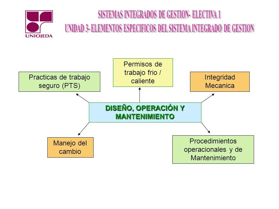 DISEÑO, OPERACIÓN Y MANTENIMIENTO